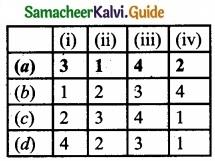 Tamil Nadu 11th Commerce Model Question Paper 1 English Medium img 1