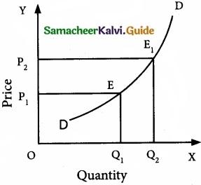 Tamil Nadu 11th Economics Model Question Paper 5 English Medium img 4