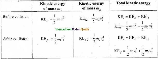 Tamil Nadu 11th Physics Model Question Paper 2 English Medium img 12