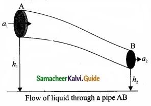 Tamil Nadu 11th Physics Model Question Paper 4 English Medium img 19