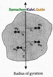 Tamil Nadu 11th Physics Model Question Paper 4 English Medium img 32