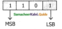 Samacheer Kalvi 11th Computer Science Guide Chapter 2 Number Systems 17