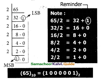 Samacheer Kalvi 11th Computer Science Guide Chapter 2 Number Systems 21