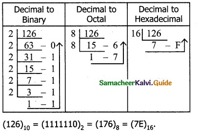 Samacheer Kalvi 11th Computer Science Guide Chapter 2 Number Systems 43
