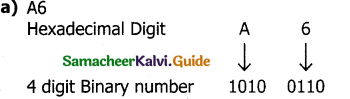 Samacheer Kalvi 11th Computer Science Guide Chapter 2 Number Systems 53