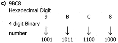 Samacheer Kalvi 11th Computer Science Guide Chapter 2 Number Systems 55