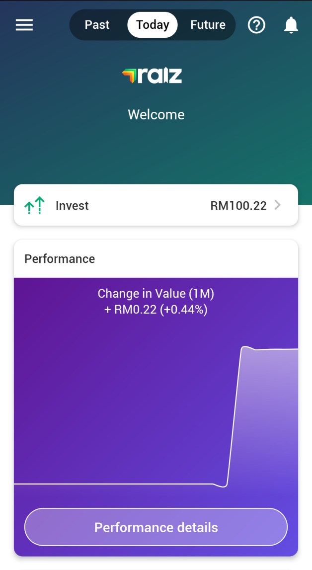 raiz malaysia