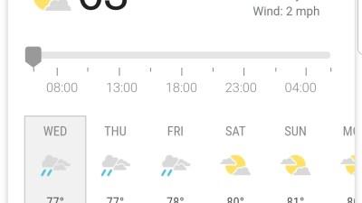 काठमान्डौमा यो हप्ताभरिको मौसम