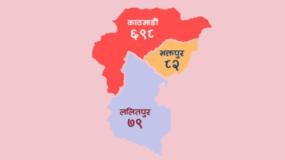काठमाडौं उपत्यकामा एकै दिन थपिए ८५९ कोरोना संक्रमित