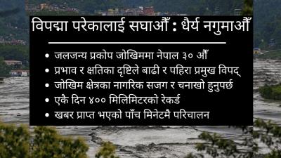 जलजन्य प्रकोप जोखिममा नेपाल ३० औँ