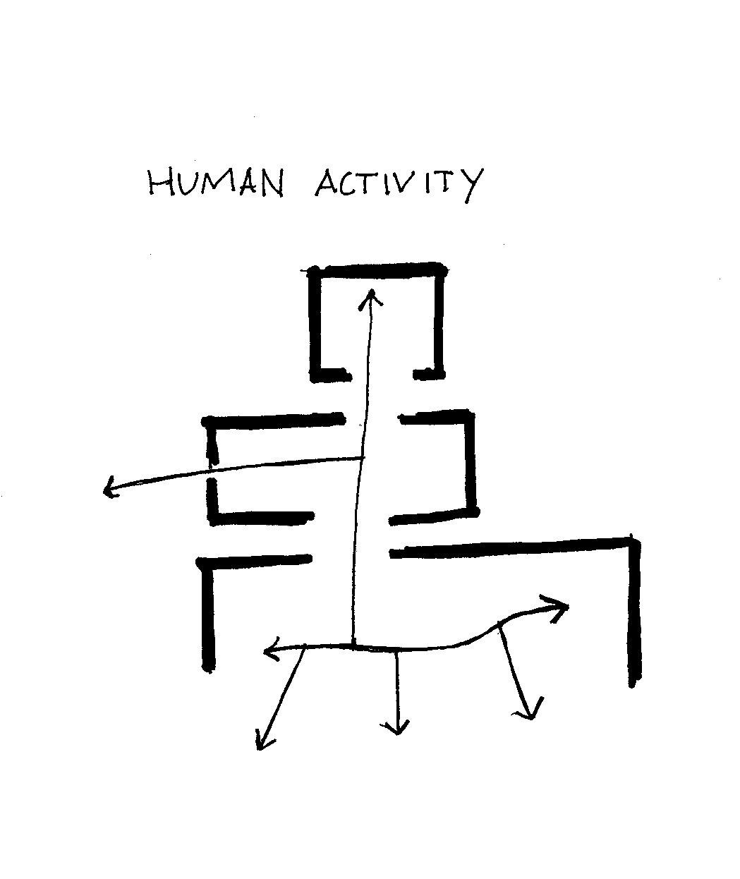 Accounting Diagram Activity