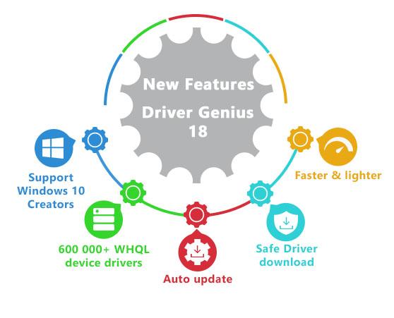 driver genius 18 license code