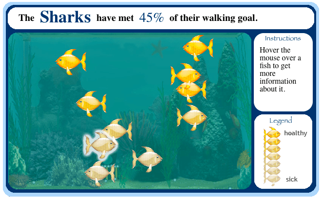 fish tank visualization