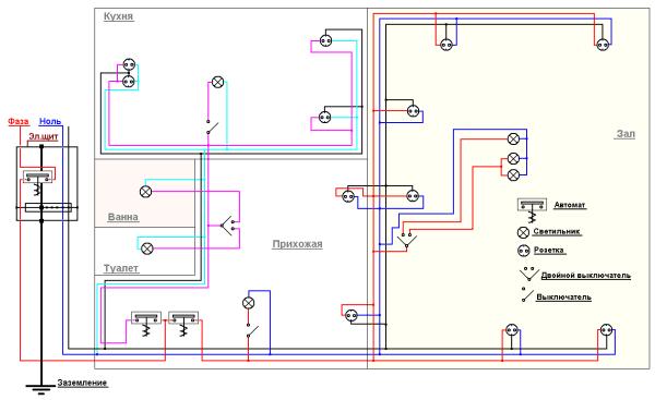 Схема электропроводки на кухне - план размещения розеток и ...