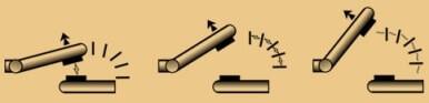 Электрическая дуга (вольтова дуга, дуговой разряд). Электрическая дуга, несчастный случай