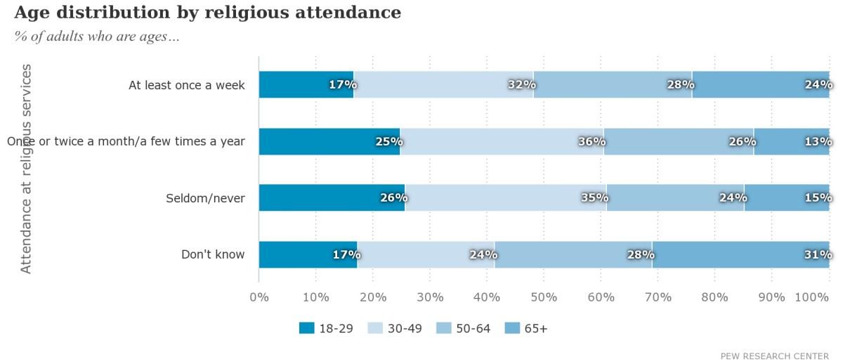 """""""Why does church marketing fail?"""" 2"""