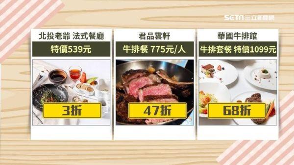 台北旅展攻內需!首日爆人潮 搶星級飯店「5折」限量餐券