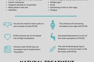 INFOGRAPHIC: What is Polycystic Ovarian Syndrome?
