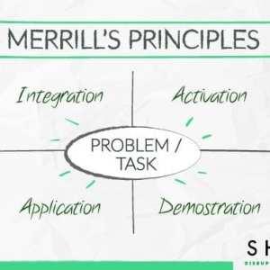 Merrills principles-1stou9q