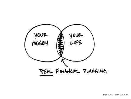 Where Money and Life Meet, Stephanie Sammons CFP