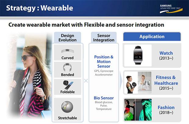 flex-wearable