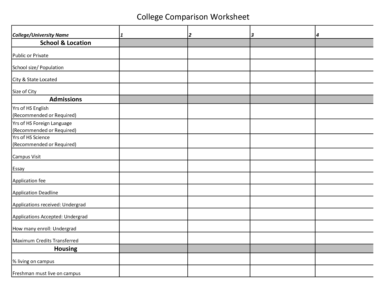College Comparison Spreadsheet And Universities