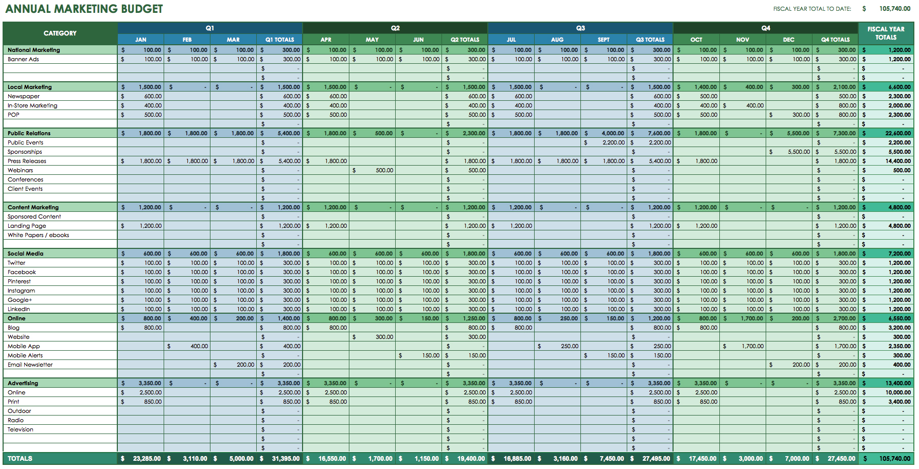 12 Free Marketing Action Plan Template Excel