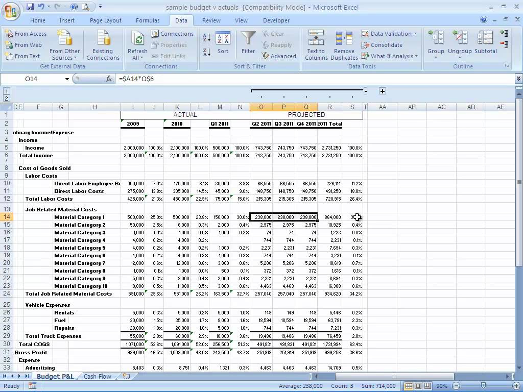 Top Excel Financial Forecast Spreadsheet Template