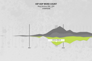 hip-hop-word-count-database