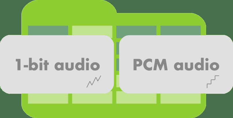 Pcm Frame Size | Frameswalls org