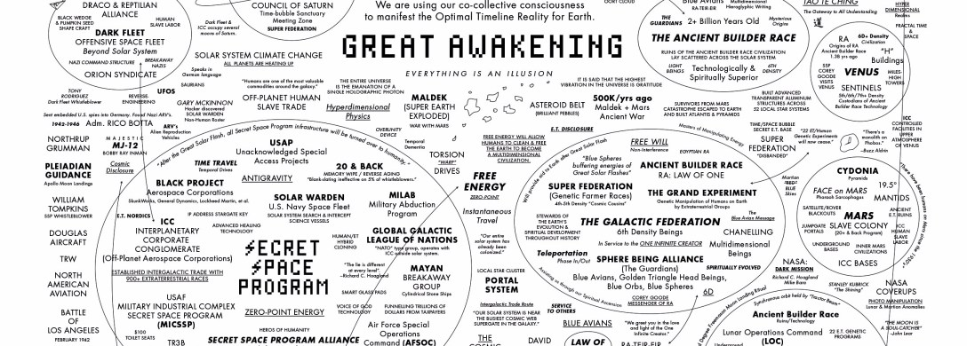 Great Awakening Conspiracy Map courtesy of Champ Pirinya