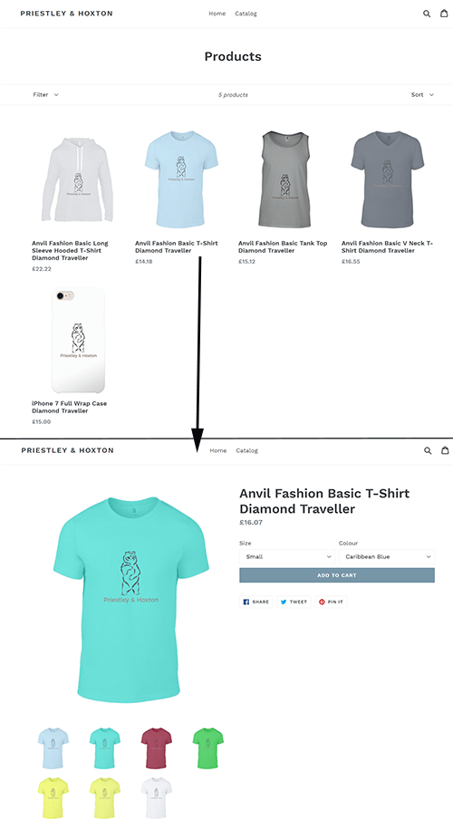 Make Money Selling Comics On Ebay Dropship Tshirts On