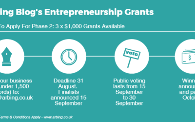 Applications For Our Entrepreneurship Grants Are Closing Soon – Apply Before 31 August