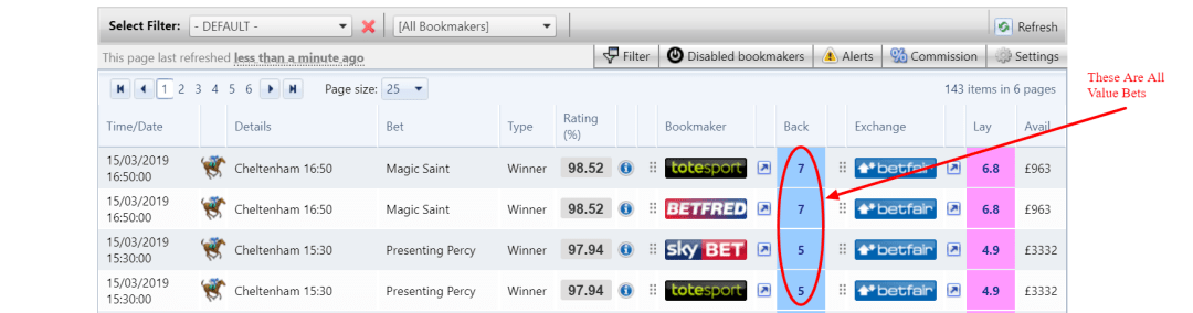 Value Betting - How To Make Money When The Bookies Get It Wrong
