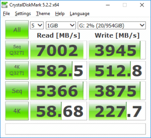CrystalDiskMark Duals Samsung 960 PROs Performance Benchmark