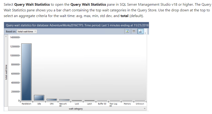 Query Wait Statistics graph in SQL Management Studio