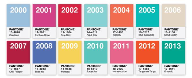 Farbe Pantone die pantone color of the year die 18 farben im wandel der zeit