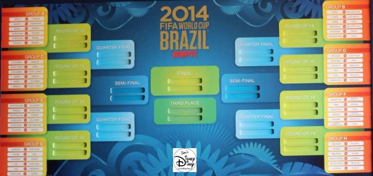 """World Cup Brackets as seen at the ESPN World Cup """"Odyssey Center"""""""