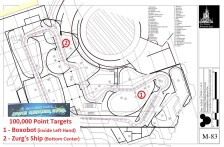 Secret Blue Print to the Big Points (Buzz Lightyear Space Ranger Spin)