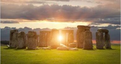 The Winter southern hemisphere Solstice 21st June