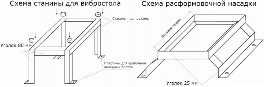 вибростол чертежи и описание как сделать