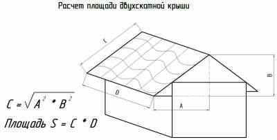 Расчёт площади скатов по формуле