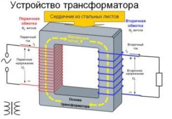 Чем отличается трансформатор тока от трансформатора напряжения 1 61 Строительный портал