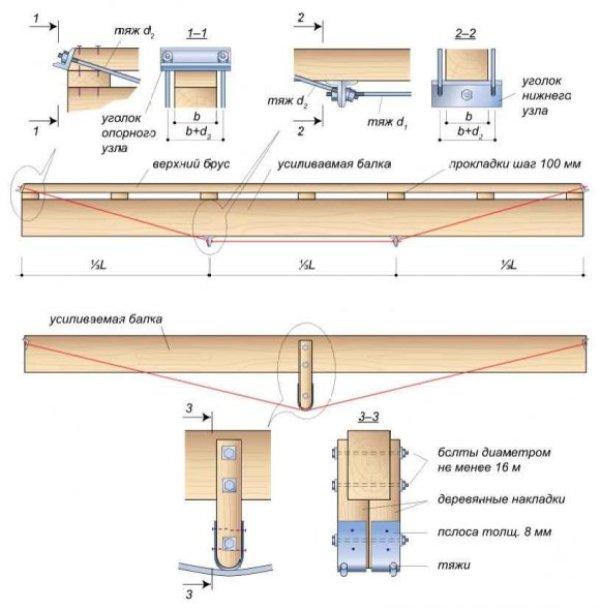 Усиление деревянного перекрытия – способы как укрепить потолочные и балки второго этажа 11 7 Строительный портал