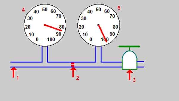 Особенности испытания пластиковых трубопроводов давлением 3 34 Строительный портал