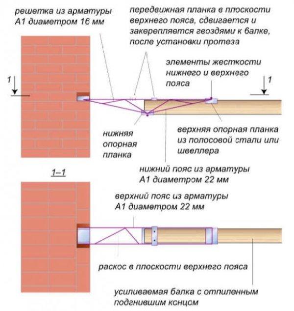 Усиление деревянного перекрытия – способы как укрепить потолочные и балки второго этажа 9 11 Строительный портал