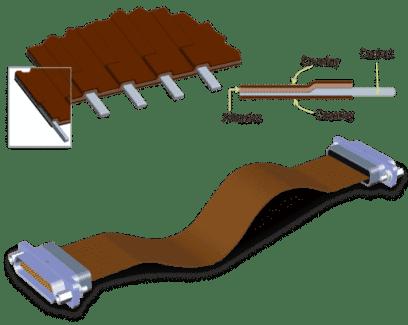 AirBorn Flex Series 커텍터