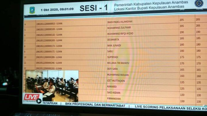 Pelaksanaan SKB CPNS Formasi Kabupaten Kepulauan Anambas