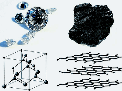 allotropes carbon