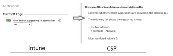 edge browser policytocsp